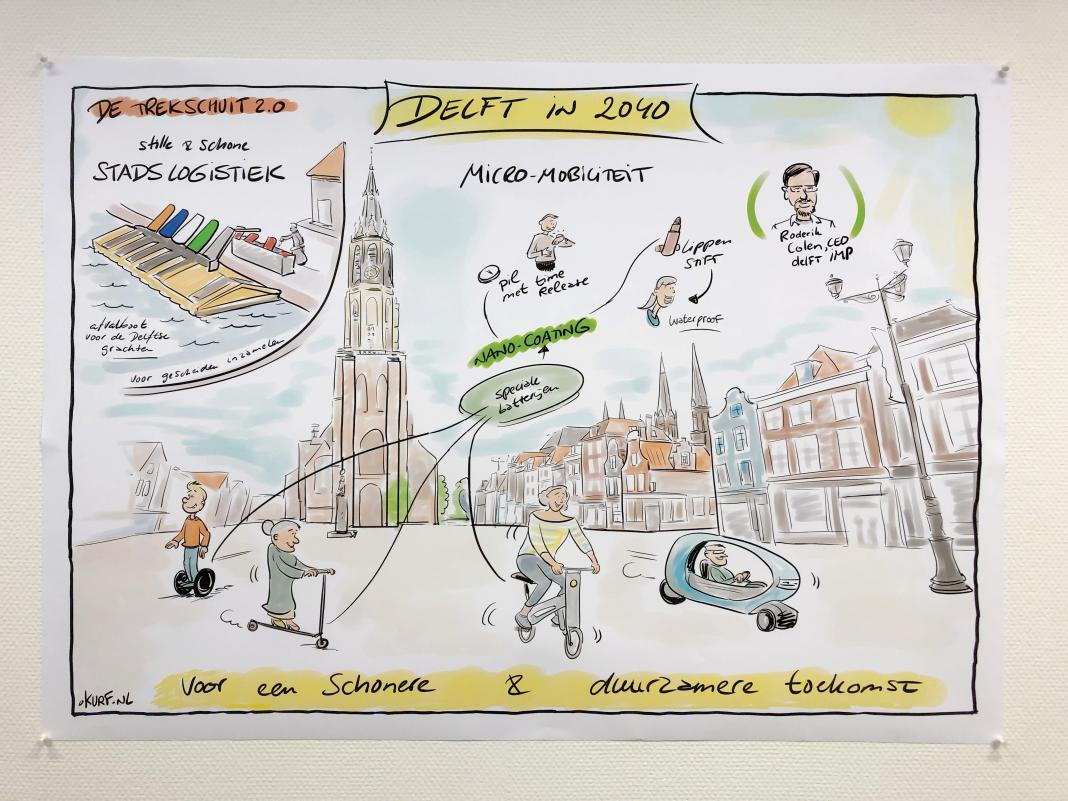 Delft in 2040 door Kurf