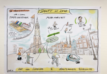 Delft in 2040 door Kurf