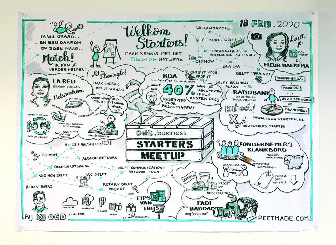 Illustratie van Petra de Graaf, over de Starters Meetup 2020
